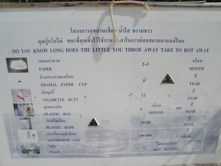 Maya Beach warning board